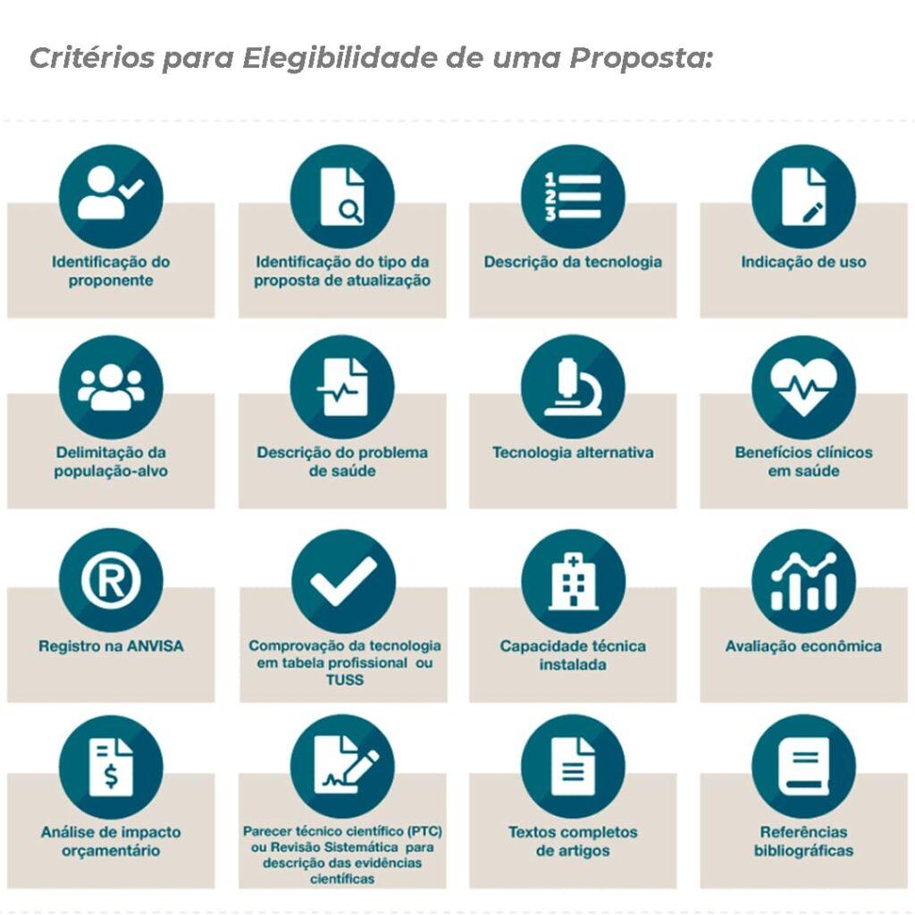 ANS Consulta Publica criterios