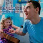 Participar importa: Os 2 principais componentes da participação